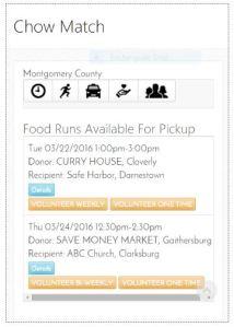 Available food runs